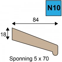 Neuslat - model N10