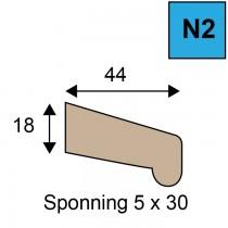 Neuslat - model N2