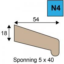 Neuslat - model N4