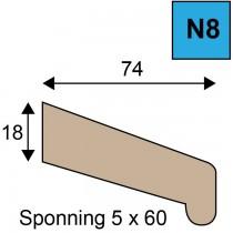 Neuslat - model N8